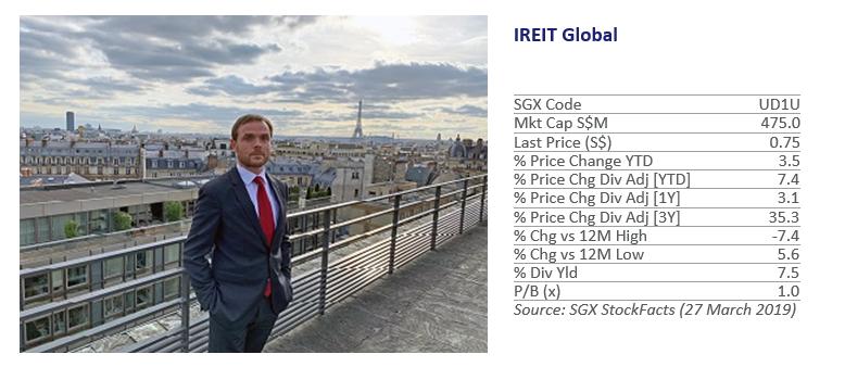 IREIT Info