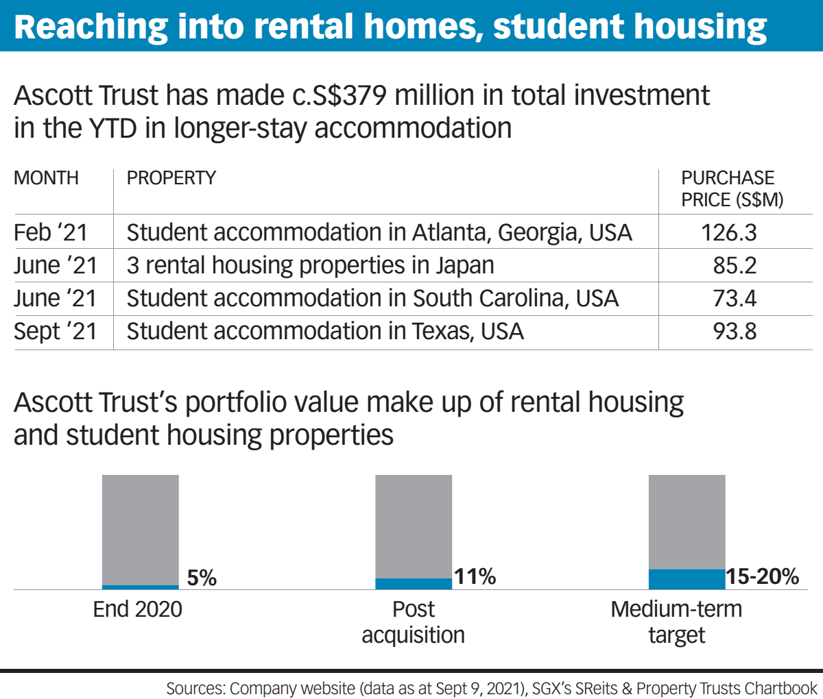 Reaching into rental homes, student housing.png